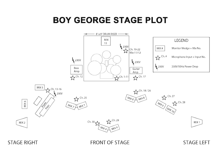 stage plot template - total pro audio how to write a band technical specification